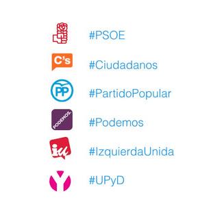 Twitter emoticonos elecciones