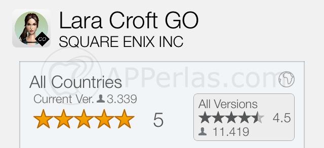 Lara croft punt