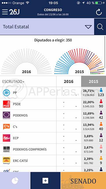Elecciones 16 3