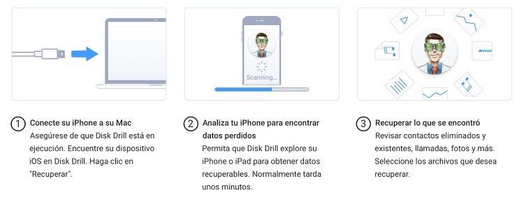 Cómo recuperar datos del iPhone