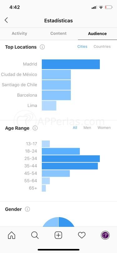 Analiza las estadísticas de Instagram