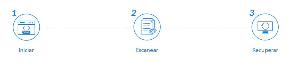 Pasos para recuperar datos con Easeus