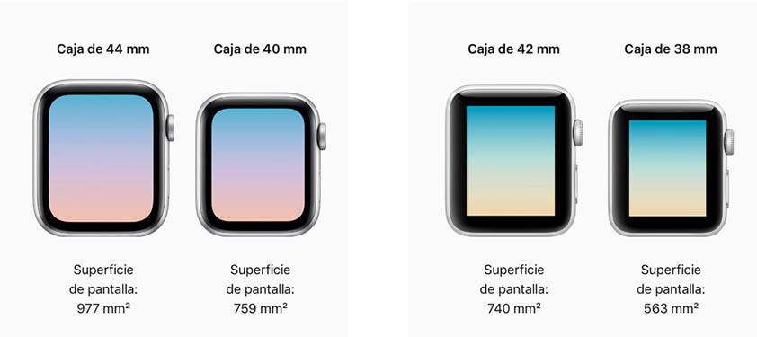nuevos Apple Watch 2018 series 4 2