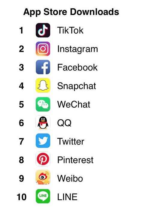 Apps de redes sociales 2018 iOS