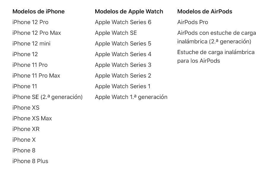 Dispositivos compatibles con Magsafe Duo de Apple