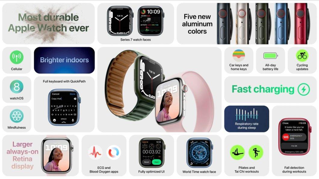 Novedades Apple Watch Series 7