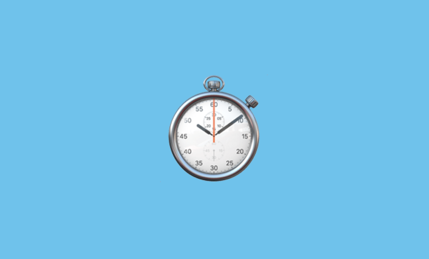 Appfluence Productivity Working With Time In Priority
