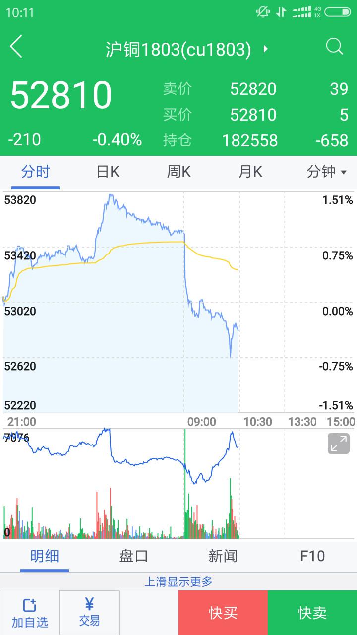 廣發期貨免費下載_華為應用市場 廣發期貨安卓版(5.3.8.0)下載