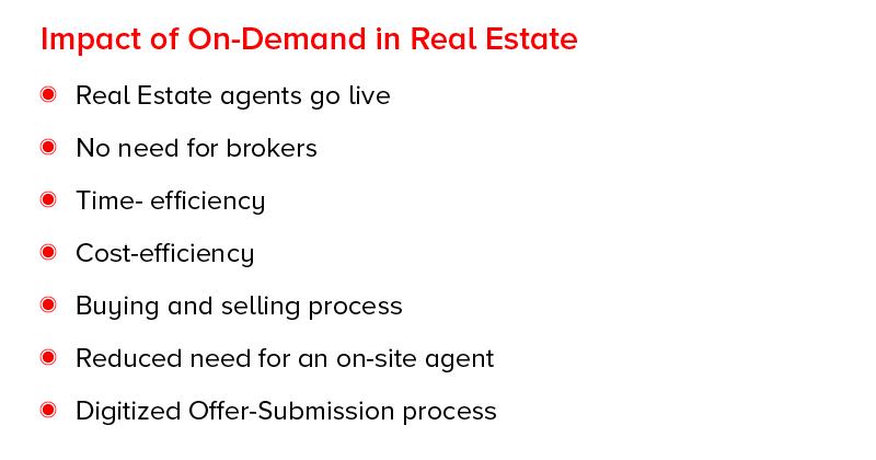 Влияние спроса на недвижимость