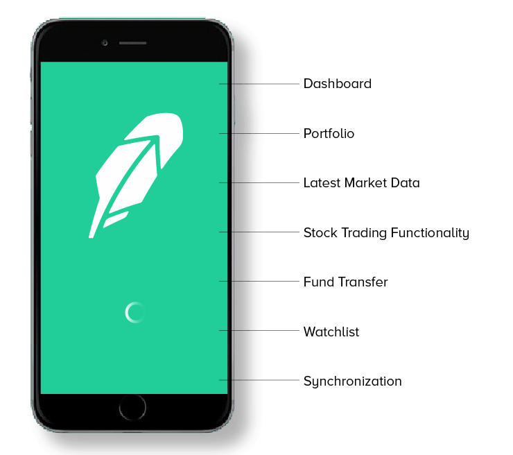 Must-Have Features of Robinhood App