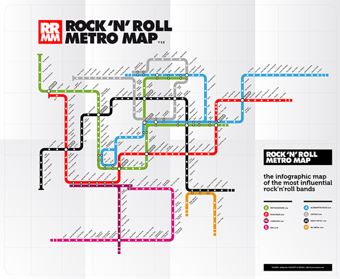 METRO ROCK AND ROLL