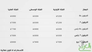 سعر موديلات الايفون 7