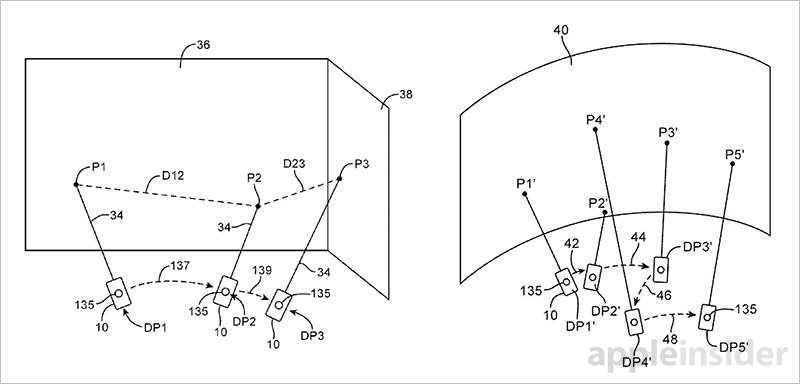 Apple patents laser mapping system, hybrid mechanical