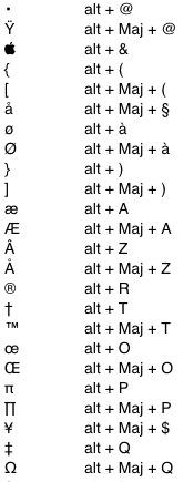 Comment trouver le signe de x