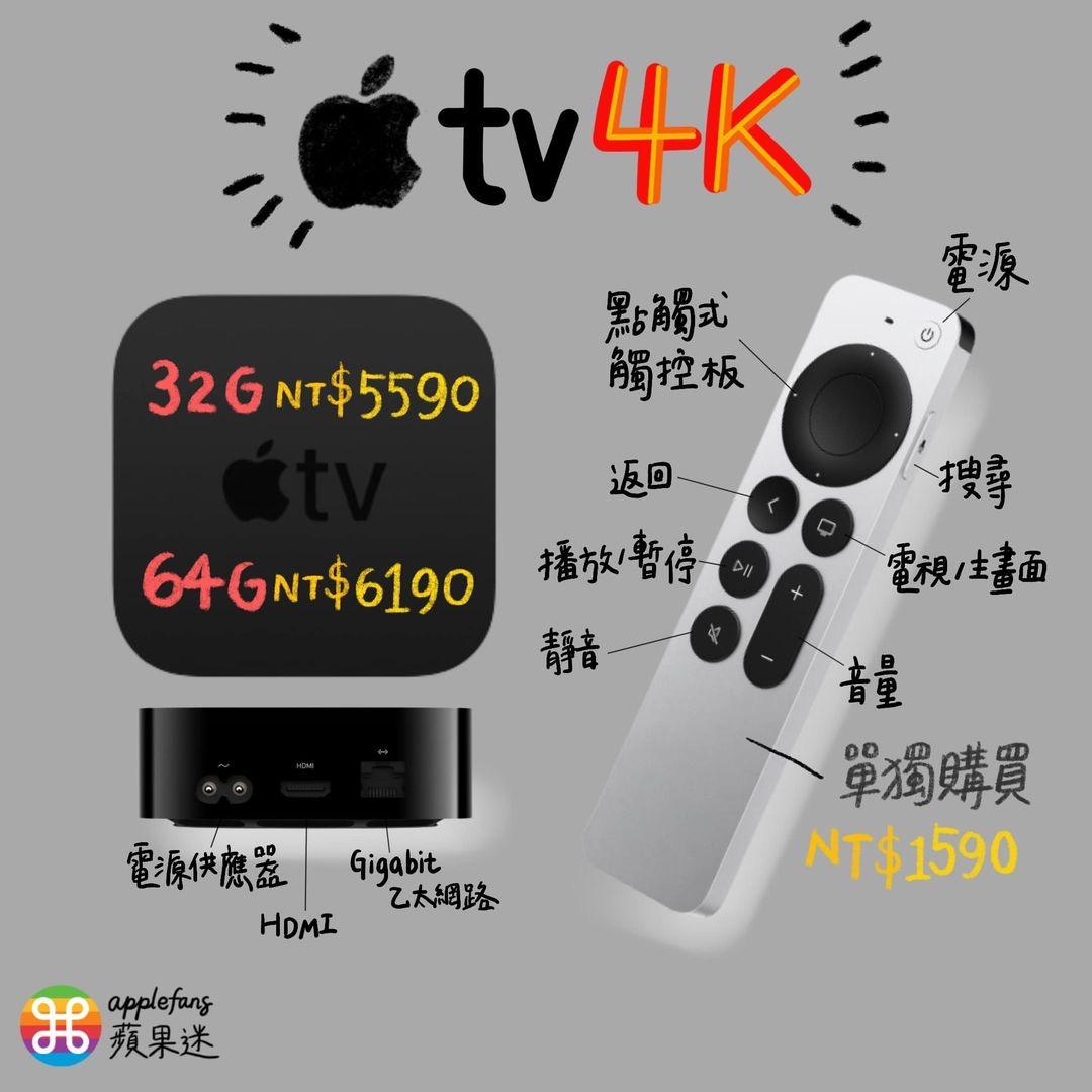 2021 Applt TV