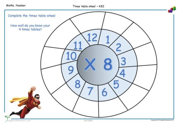 8 times table wheel work sheet