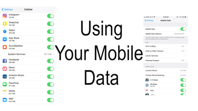 Using and Monitoring Your Data