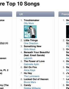 also gangnam style knocked down itunes charts by over you applemagazine rh