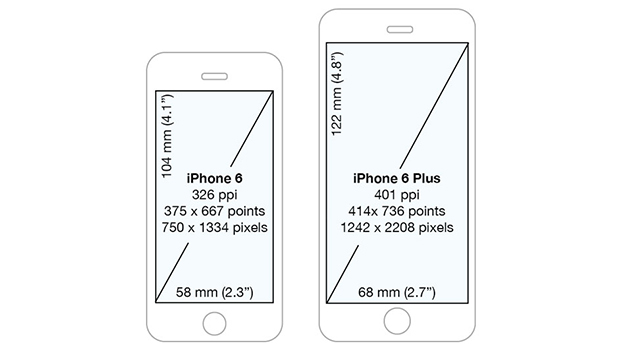 Compare Iphone 11 Models Reviews