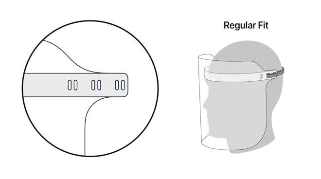 Иллюстрация разработанных Apple и изготовленных лицевых щитков.