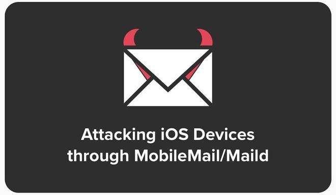 Исследователи обнаружили две уязвимости нулевого дня в Mail, которые активно использовались для атаки на пользователей. Кредит: ZecOps