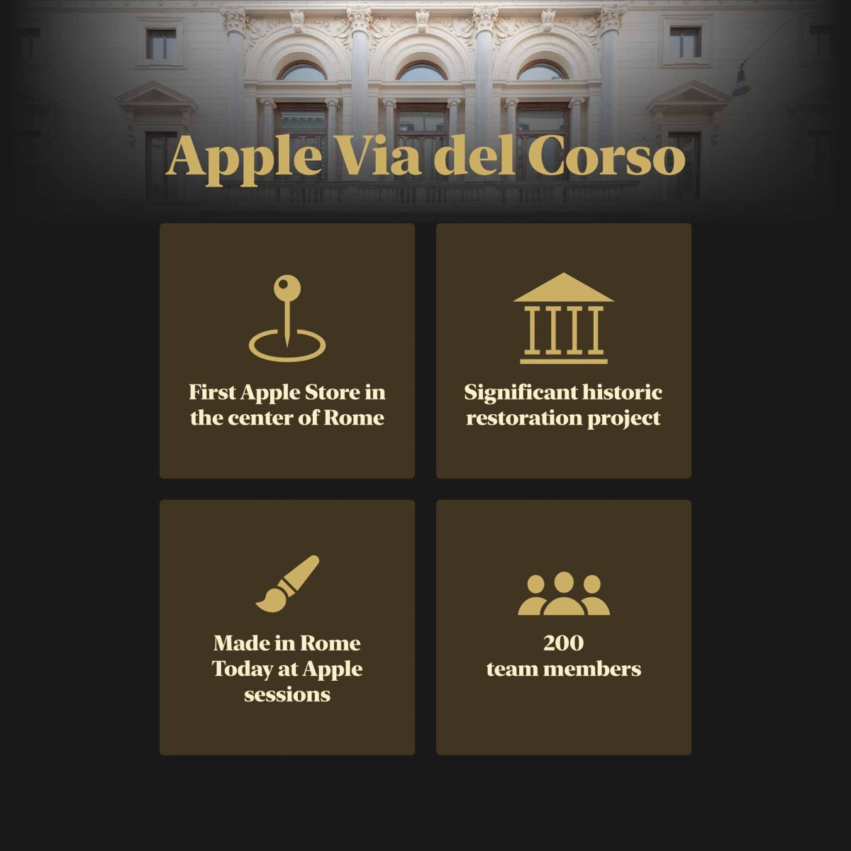 Краткий обзор Apple Via del Corso