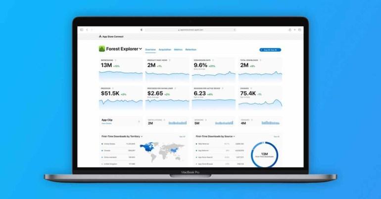 В App Store Connect добавлены новые метрики App Analytics