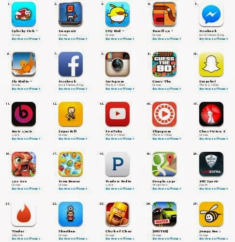Top 100 Apps For Ipod Touch, Iphone And Ipad