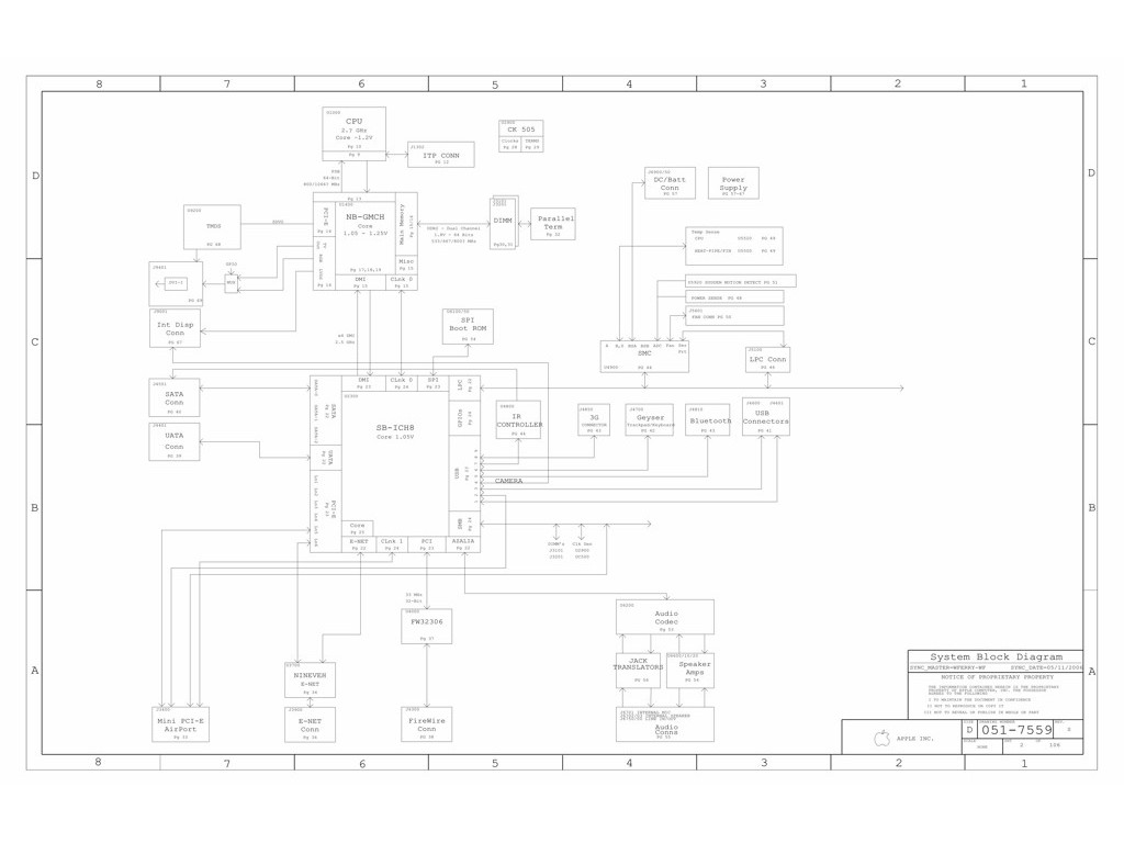 APPLE MACBOOK A1181 LOGIC BOARD SCHEMATIC
