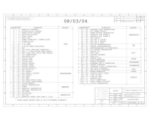 APPLE IMAC G5 17″ LOGIC BOARD SCHEMATIC