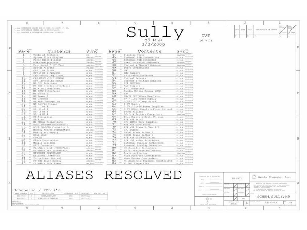 medium resolution of description