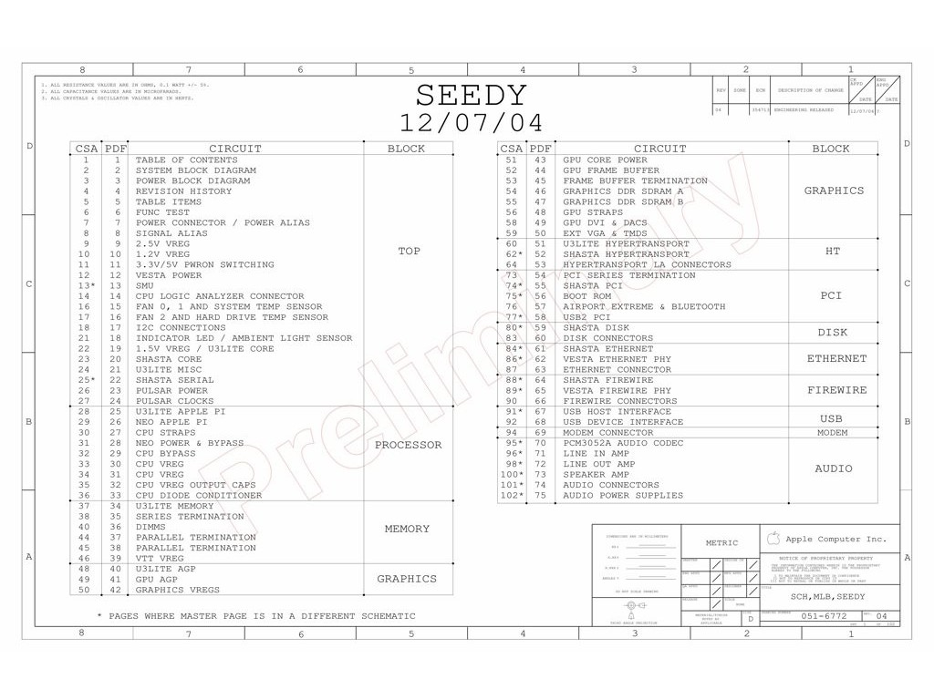 Apple Seedy Schematic Sch Mlb Seedy Apple Seedy
