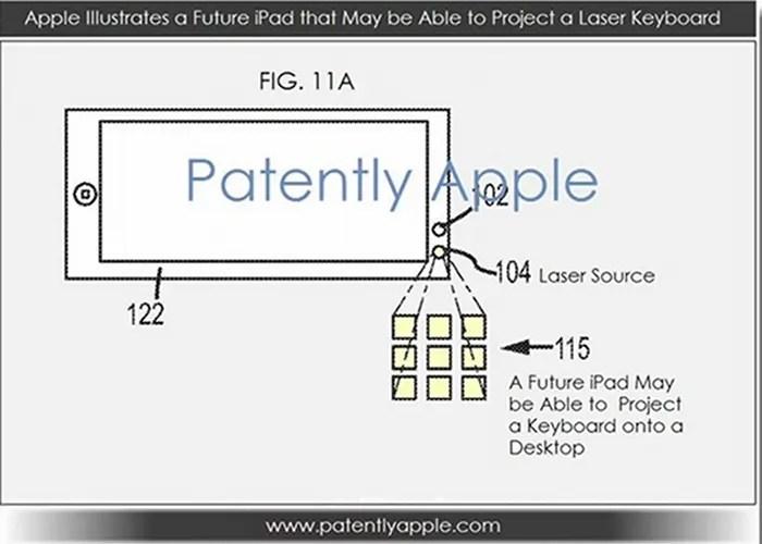 Apple patenta un teclado láser proyectado para iPad