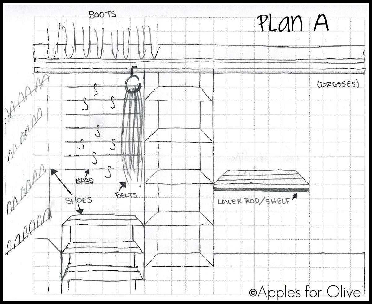 Closet PlansConfession