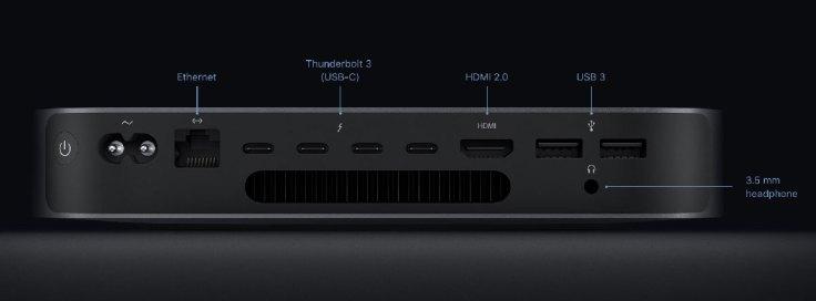 mac-mini-ports