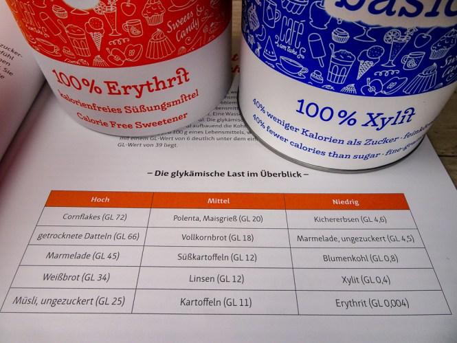 30 Tage Xucker Challenge Glykämische Last