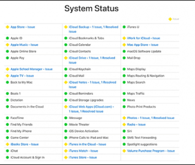 If Its Listed In Green Everything Should Work Normally However If Facetime Is Listed In Yellow There Are Known Problems On The Server That Apple Is