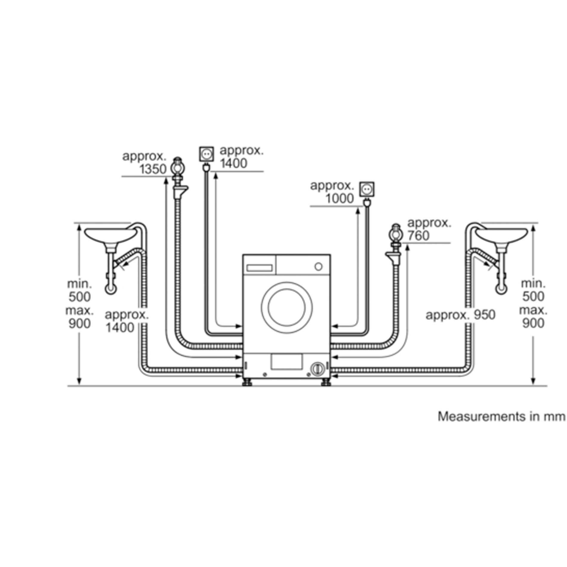 Commercial Washer And Dryer Diions | Wiring Diagram Database on