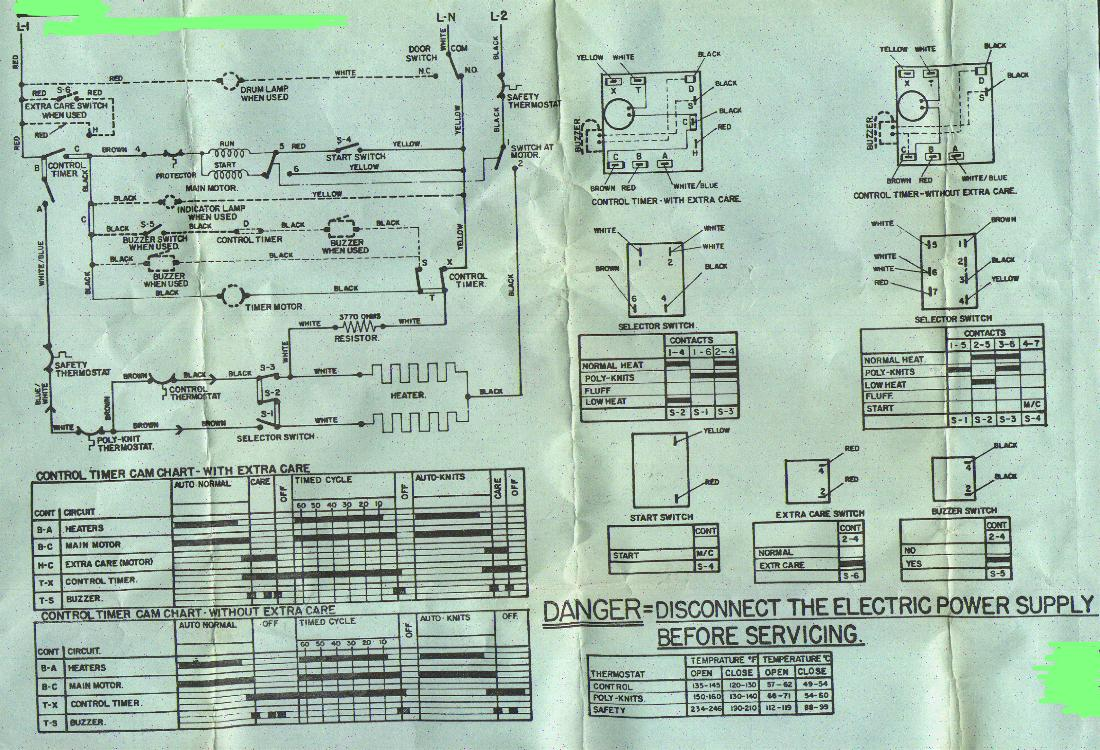 GE/Hotpoint, Older Style, Electric Dryer Wiring Diagram