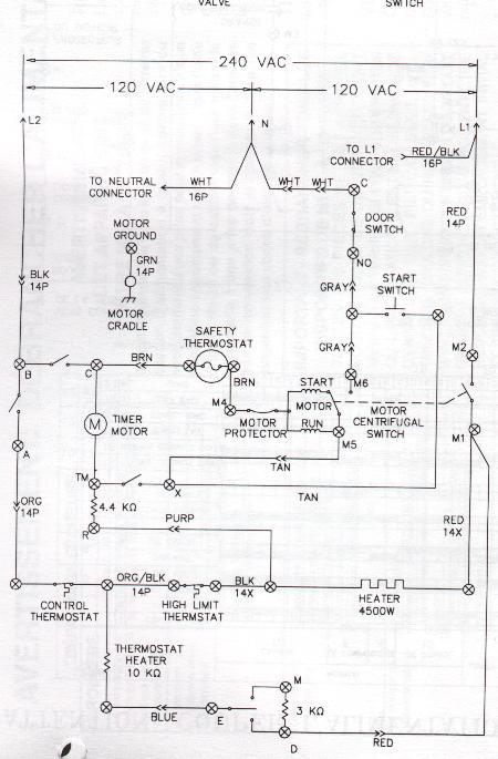 Whirlpool Dryer Wiring Diagram : whirlpool, dryer, wiring, diagram, Sample, Dryer, Wiring, Diagrams, Appliance