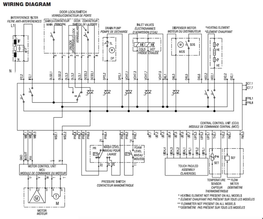 Duet Gen2 Wire Diagram whirlpool washer wiring diagram whirlpool washer motor diagram Kenmore Front Load Washer Diagram at reclaimingppi.co