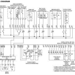Wiring Diagram For Whirlpool Refrigerator 1997 Ford F250 Radio Wire Qw Davidforlife De Duet Front Load Washer Parts Guide Rh Applianceassistant Com Fridge