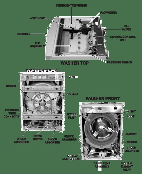 duet washing machines wire diagram