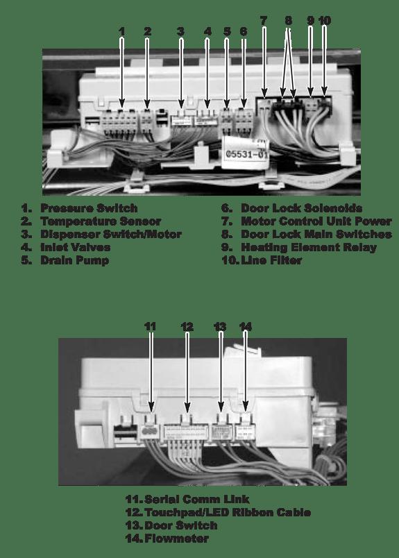 Whirlpool Duet GHW Washer Repair Guide ApplianceAssistant Com