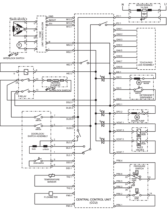 Washer    Motor    Wiring       Diagram     impremedia