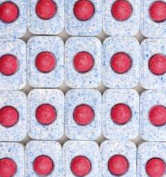 chemistry of soaps detergents [ 1797 x 2048 Pixel ]