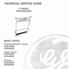 Ge Profile Microwave Parts Diagram 1991 Ford F150 Engine Dishwashers Repair Service Manual - Applianceassistant.com |