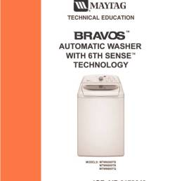 maytag bravos washer service manual download  [ 791 x 1024 Pixel ]