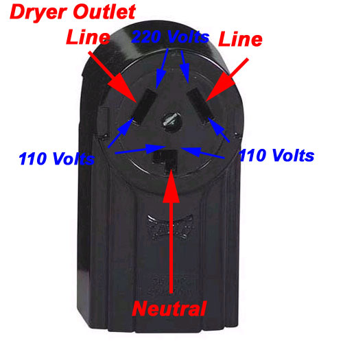 220 Dryer Outlet Wiring Also 4 Wire 3 Prong Dryer Cord Diagram