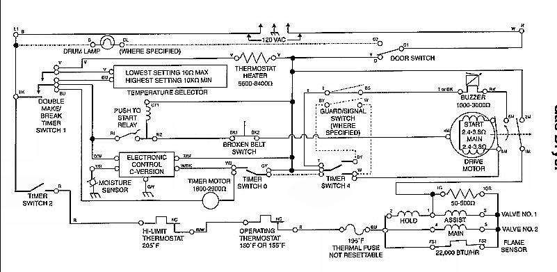 kenmore dryer thermostat wiring diagram 2004 dodge ram 1500 7 pin trailer fixitnow.com samurai appliance repair man: wisdom for the ages: november